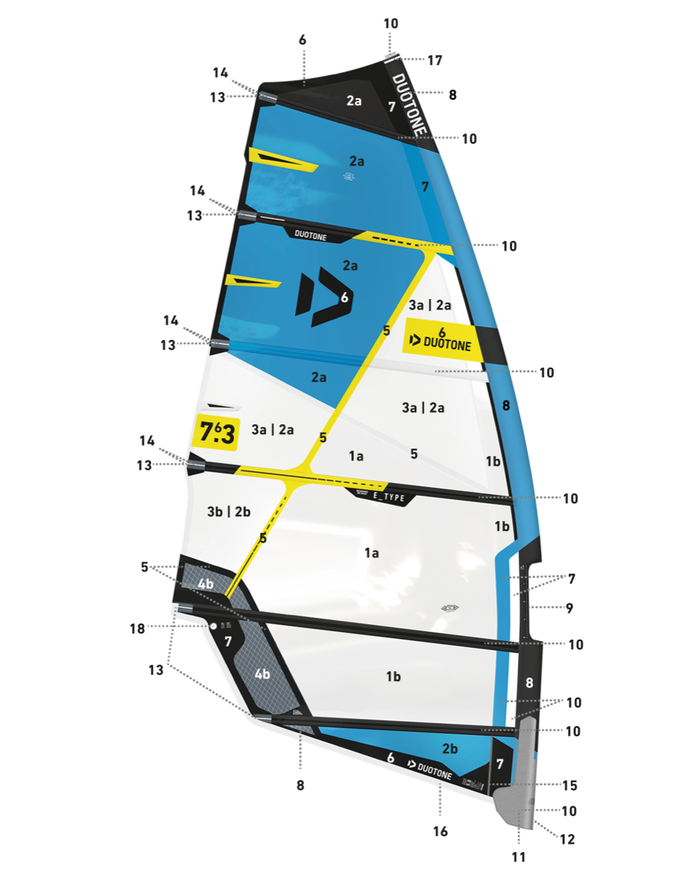 DUOTONE Windsurfing Spareparts ᐅ Get the new Sails Spare Parts!